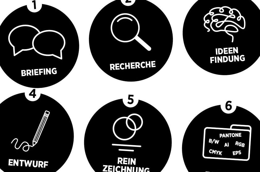 Corporate Design: Logodesign I