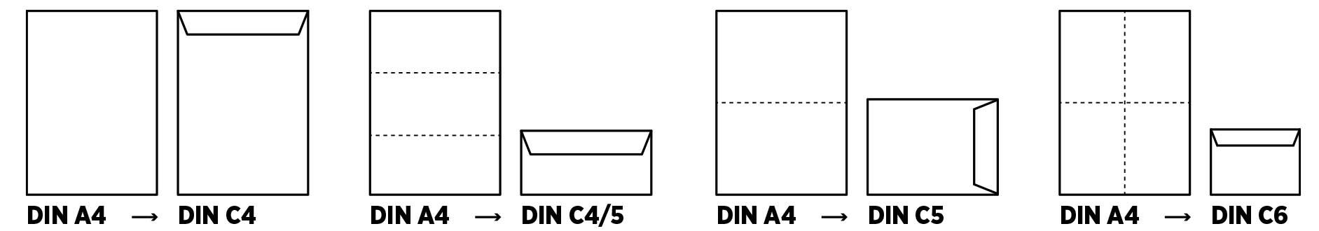 Drucksorten Papierformate DIN